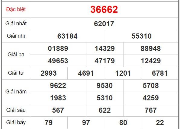 Soi Cầu XSMB 5/5/2020, Dự Đoán KQXS Miền Bắc 05-05-2020, soi cầu xsmb, soi cau xsmb, dự đoán xsmb, du doan xsmb, xsmb, soi cau xo so mien bac, soi cầu xổ số miền bắc