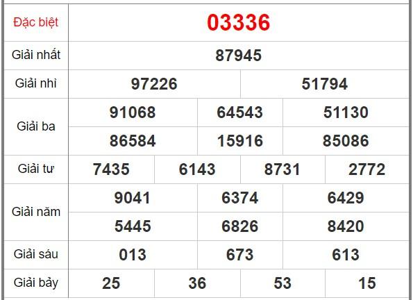 Soi Cầu XSMB 7/5/2020, Dự Đoán KQXS Miền Bắc 07-05-2020, soi cầu xsmb, soi cau xsmb, dự đoán xsmb, du doan xsmb, xsmb, soi cau xo so mien bac, soi cầu xổ số miền bắc