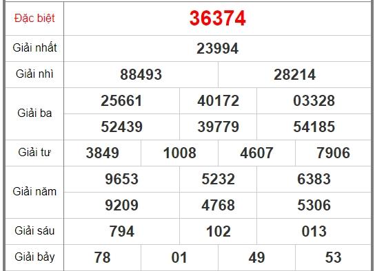 Soi Cầu XSMB 15/6/2020, Dự Đoán KQXS Miền Bắc 15-06-2020, soi cầu xsmb, soi cau xsmb, dự đoán xsmb, du doan xsmb, xsmb, soi cau xo so mien bac, soi cầu xổ số miền bắc