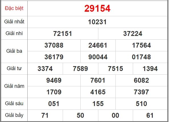 Soi Cầu XSMB 27/5/2020, Dự Đoán KQXS Miền Bắc 27-05-2020, soi cầu xsmb, soi cau xsmb, dự đoán xsmb, du doan xsmb, xsmb, soi cau xo so mien bac, soi cầu xổ số miền bắc