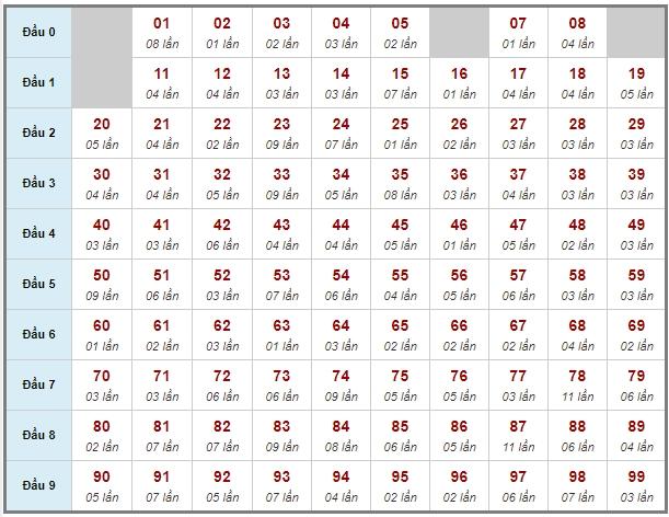 Soi Cầu XSMB 29/5/2020, Dự Đoán KQXS Miền Bắc 29-05-2020, soi cầu xsmb, soi cau xsmb, dự đoán xsmb, du doan xsmb, xsmb, soi cau xo so mien bac, soi cầu xổ số miền bắc