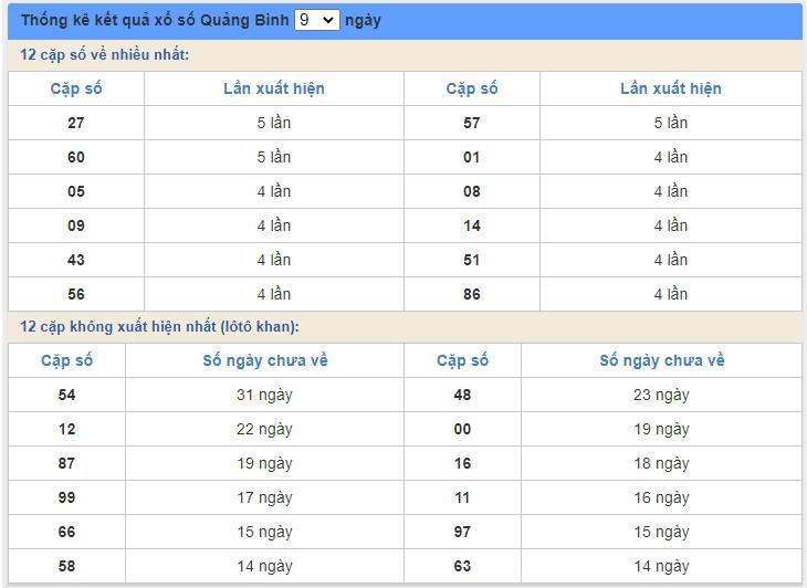soi cầu XSMT 11/6/2020, Dự đoán xổ số miền trung 11-06-2020, soi cầu xsmt, soi cau xsmt, du doan xsmt, dự đoán xsmt, xsmt, du doan xo so mien trung, dự đoán xổ số miền trung