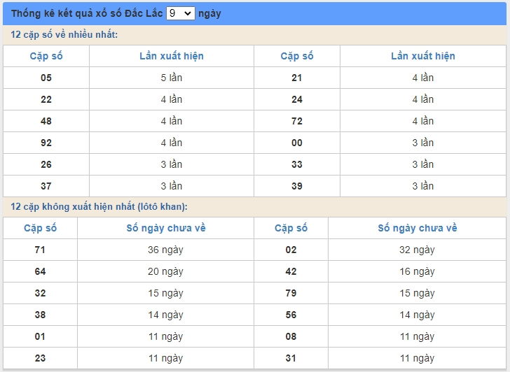 soi cầu XSMT 16/6/2020, Dự đoán xổ số miền trung 16-06-2020, soi cầu xsmt, soi cau xsmt, du doan xsmt, dự đoán xsmt, xsmt, du doan xo so mien trung, dự đoán xổ số miền trung