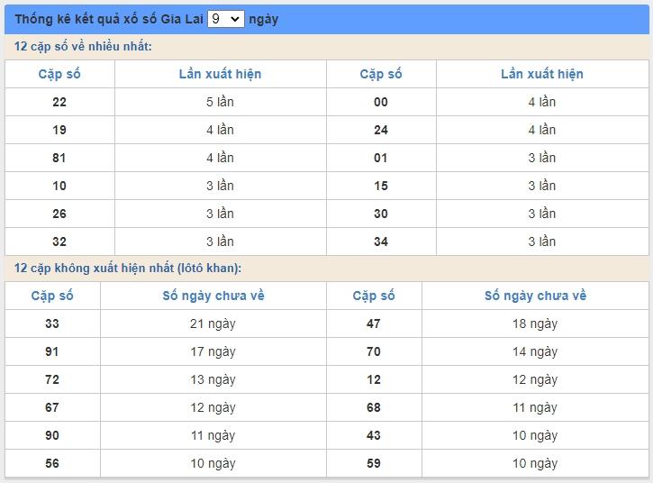 soi cầu XSMT 5/6/2020, Dự đoán xổ số miền trung 05-06-2020, soi cầu xsmt, soi cau xsmt, du doan xsmt, dự đoán xsmt, xsmt, du doan xo so mien trung, dự đoán xổ số miền trung