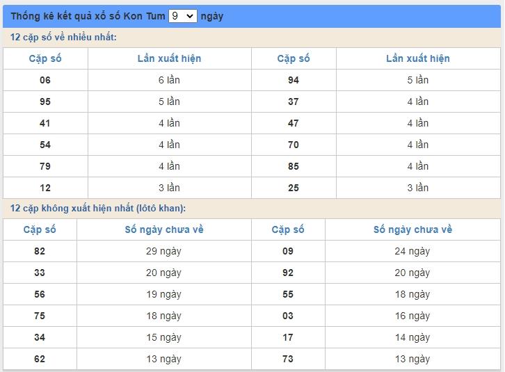 soi cầu XSMT 7/6/2020, Dự đoán xổ số miền trung 07-06-2020, soi cầu xsmt, soi cau xsmt, du doan xsmt, dự đoán xsmt, xsmt, du doan xo so mien trung, dự đoán xổ số miền trung