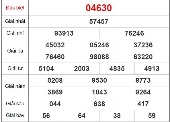 Soi Cầu XSMB 20/6/2020, Dự Đoán KQXS Miền Bắc 20-06-2020, soi cầu xsmb, soi cau xsmb, dự đoán xsmb, du doan xsmb, xsmb, soi cau xo so mien bac, soi cầu xổ số miền bắc