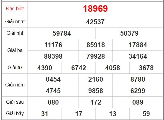 Soi Cầu XSMB 21/6/2020, Dự Đoán KQXS Miền Bắc 21-06-2020, soi cầu xsmb, soi cau xsmb, dự đoán xsmb, du doan xsmb, xsmb, soi cau xo so mien bac, soi cầu xổ số miền bắc