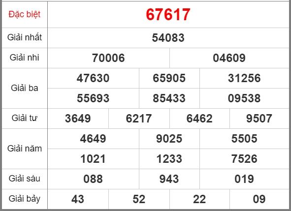 Soi Cầu XSMB 23/6/2020, Dự Đoán KQXS Miền Bắc 23-06-2020, soi cầu xsmb, soi cau xsmb, dự đoán xsmb, du doan xsmb, xsmb, soi cau xo so mien bac, soi cầu xổ số miền bắc