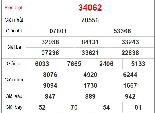 Soi Cầu XSMB 24/6/2020, Dự Đoán KQXS Miền Bắc 24-06-2020, soi cầu xsmb, soi cau xsmb, dự đoán xsmb, du doan xsmb, xsmb, soi cau xo so mien bac, soi cầu xổ số miền bắc