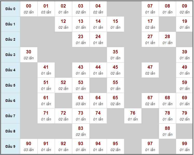 Cầu động chạy liên tục trong 3 ngày đến 16/12