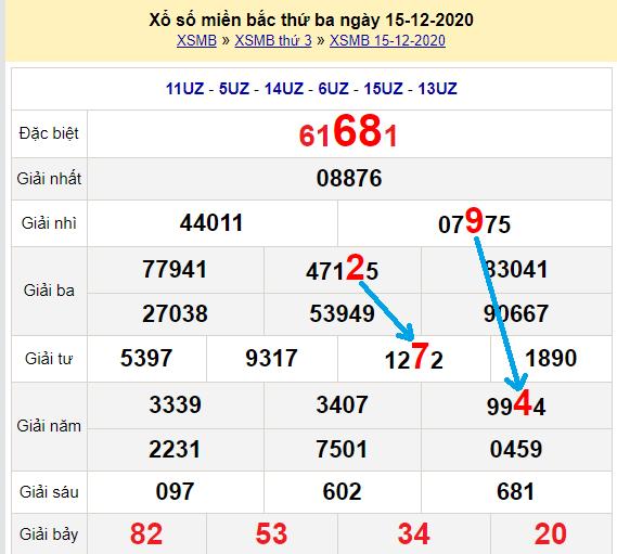 Bạch thủlôMb hôm nay ngày 16/12/2020