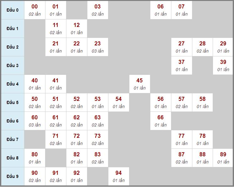 Cầu động chạy liên tục trong 3 ngày đến 13/1