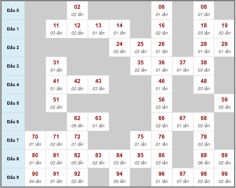 Cầu động chạy liên tục trong 3 ngày đến 13/4