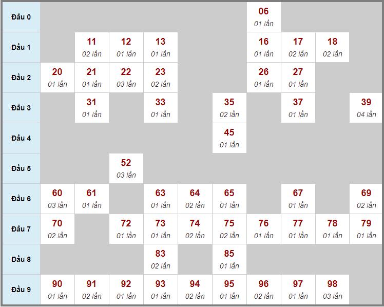 Cầu động chạy liên tục trong 3 ngày đến 16/3