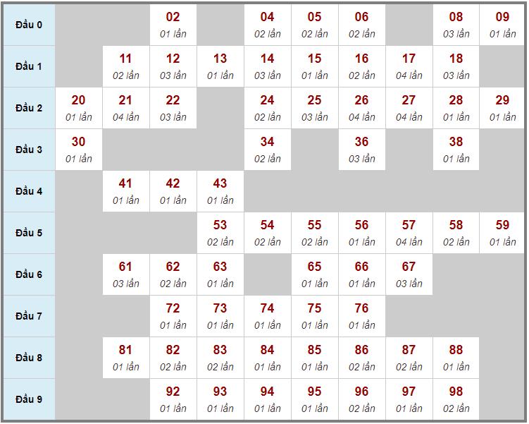 Cầu động chạy liên tục trong 3 ngày đến 6/4
